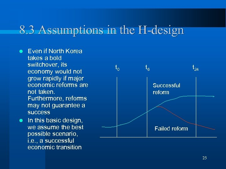 8. 3 Assumptions in the H-design Even if North Korea takes a bold switchover,