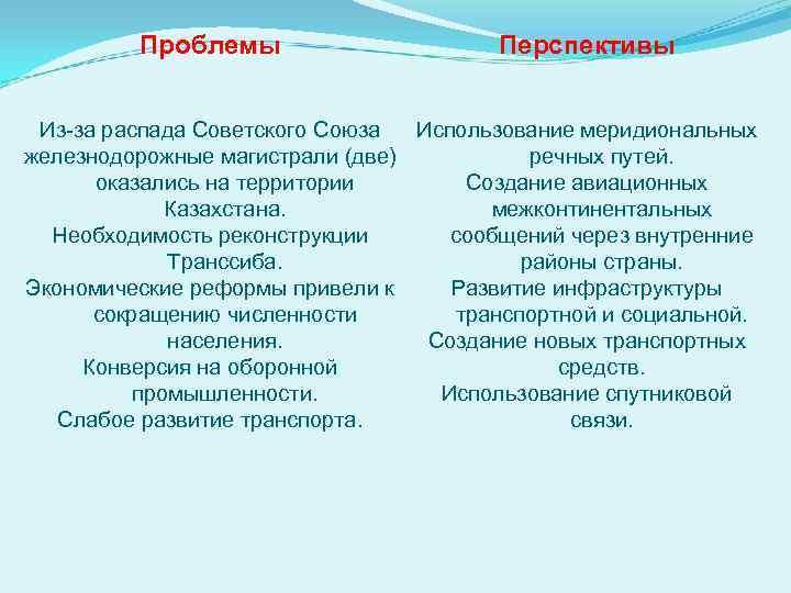 Проблемы Перспективы Из-за распада Советского Союза Использование меридиональных железнодорожные магистрали (две) речных путей. оказались