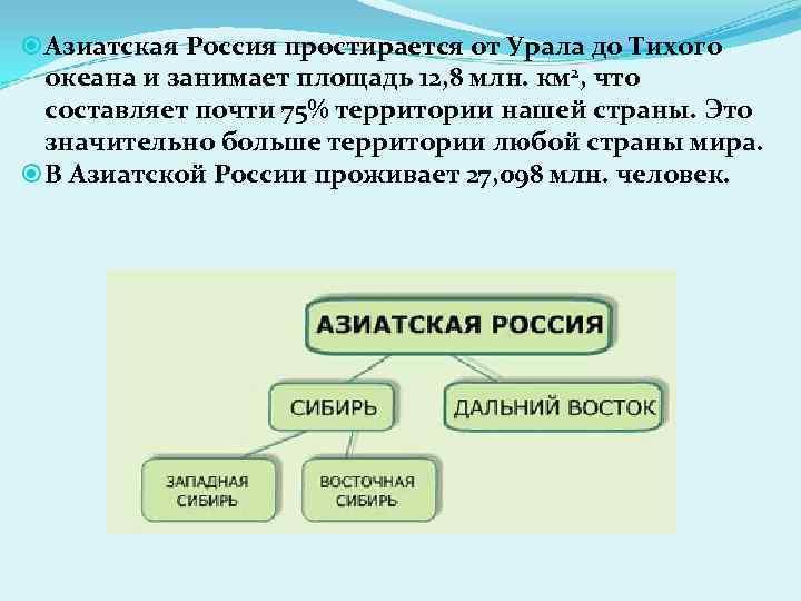 Азиатская Россия простирается от Урала до Тихого океана и занимает площадь 12, 8