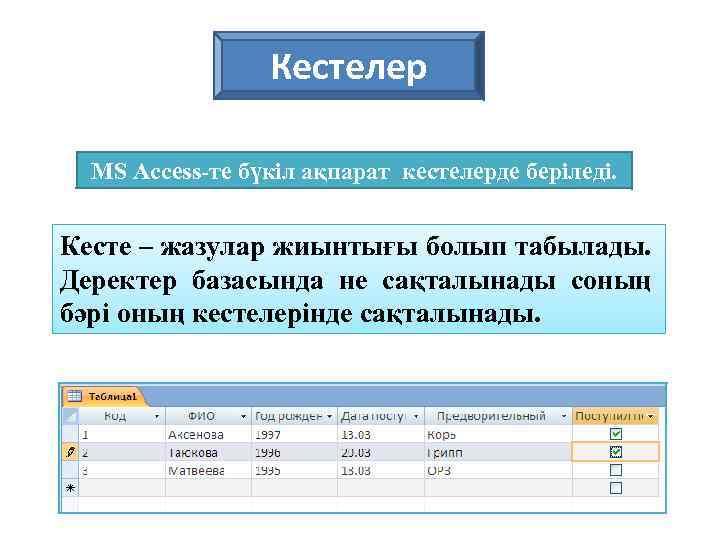 Кестелер MS Access-те бүкіл ақпарат кестелерде беріледі. Кесте – жазулар жиынтығы болып табылады. Деректер