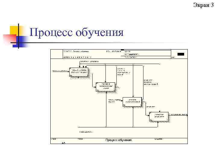 Экран 3 Процесс обучения