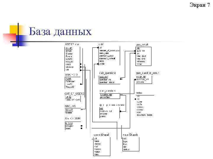 Экран 7 База данных