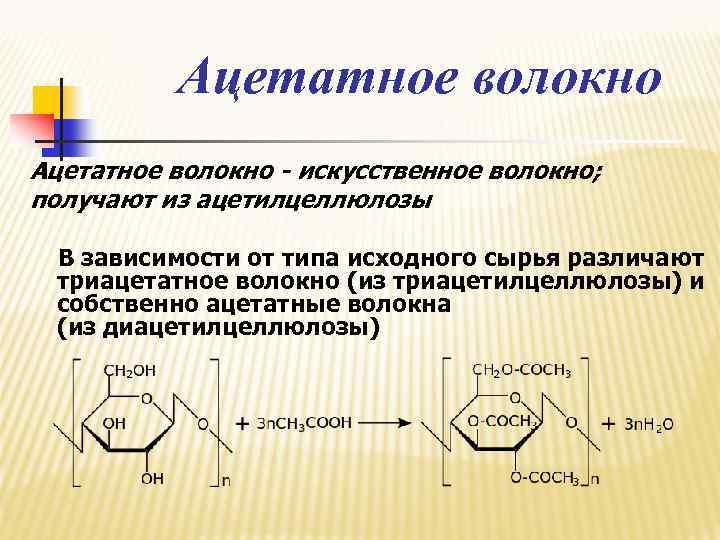 Ацетатное волокно - искусственное волокно; получают из ацетилцеллюлозы В зависимости от типа исходного сырья