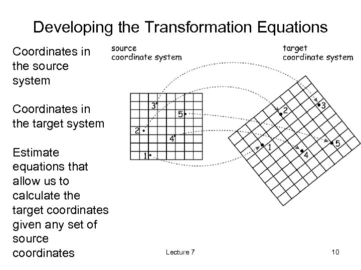 Developing the Transformation Equations Coordinates in the source system Coordinates in the target system