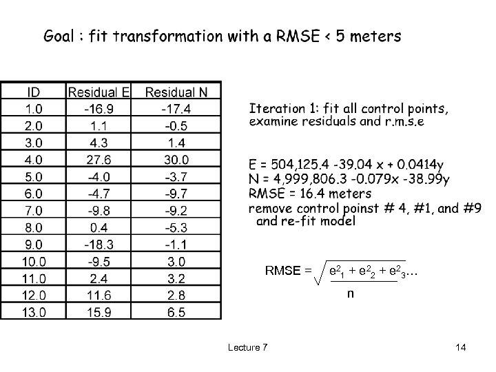 RMSE = e 21 + e 22 + e 23… n Lecture 7 14