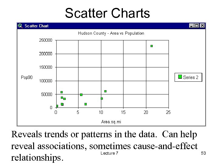 Scatter Charts Reveals trends or patterns in the data. Can help reveal associations, sometimes