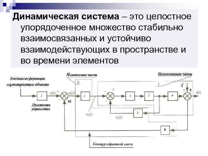 Динамическая система – это целостное упорядоченное множество стабильно взаимосвязанных и устойчиво взаимодействующих в пространстве