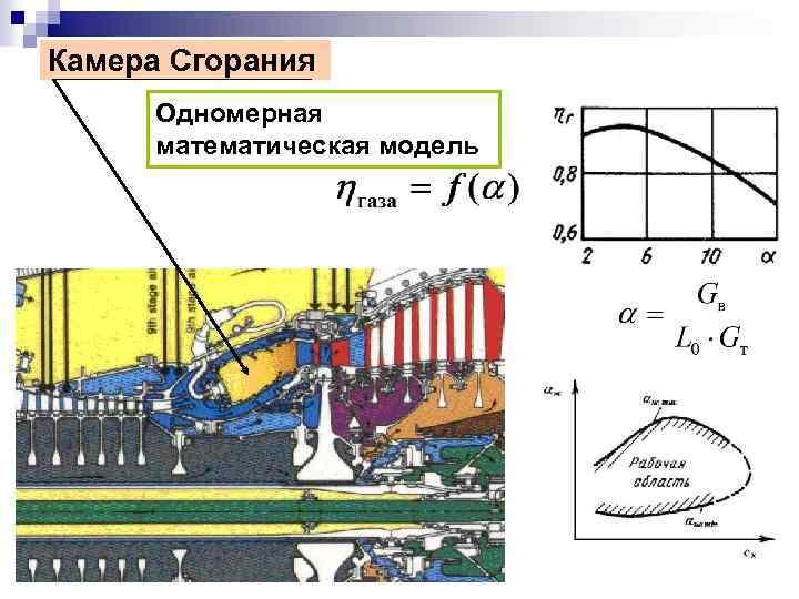 Камера Сгорания Одномерная математическая модель