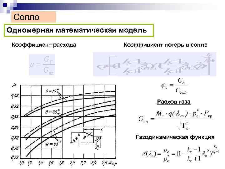 Сопло Одномерная математическая модель Коэффициент расхода Коэффициент потерь в сопле Расход газа Газодинамическая функция
