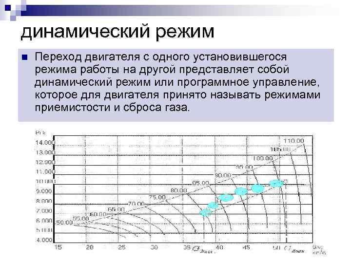 динамический режим n Переход двигателя с одного установившегося режима работы на другой представляет собой