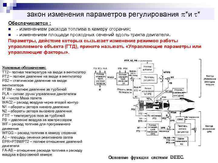 закон изменения параметров регулирования *и * Обеспечивается : n - изменением расхода топлива в