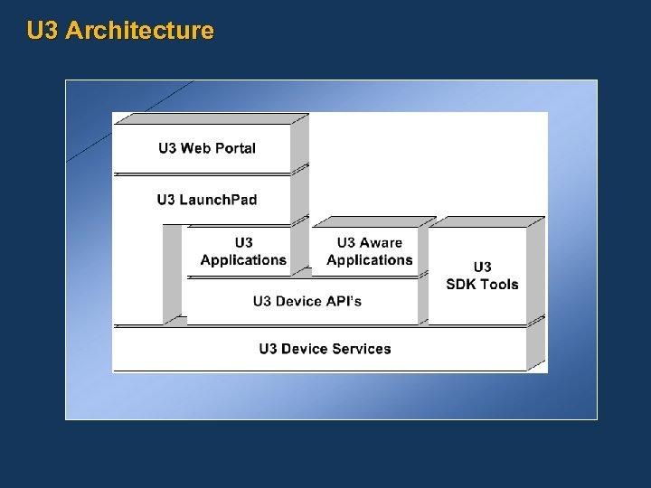 U 3 Architecture