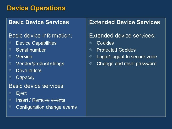 Device Operations Basic Device Services Extended Device Services Basic device information: Extended device services: