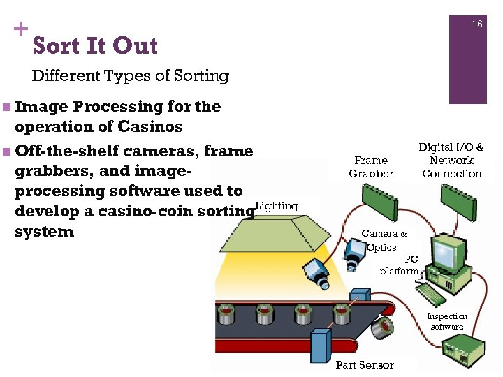 + 16 Sort It Out Different Types of Sorting n Image Processing for the