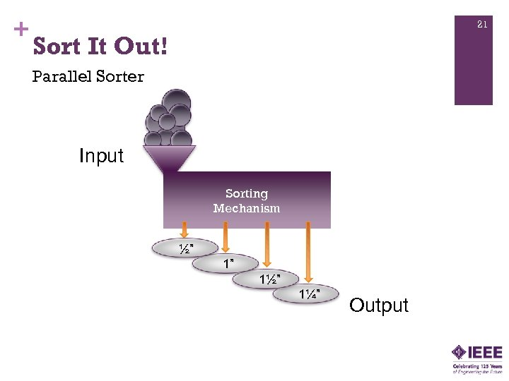 "+ 21 Sort It Out! Parallel Sorter Input Sorting Mechanism ½"" 1"" 1½"" 1¼"""