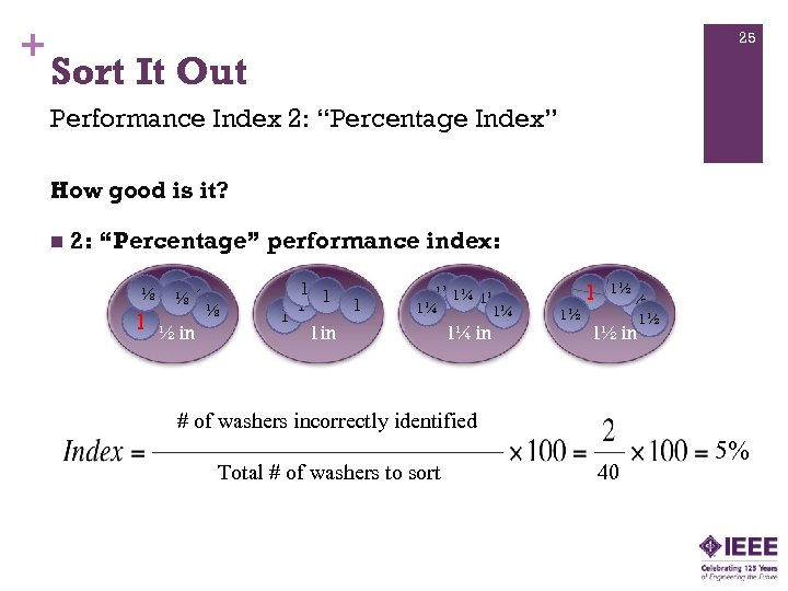 "+ 25 Sort It Out Performance Index 2: ""Percentage Index"" How good is it?"
