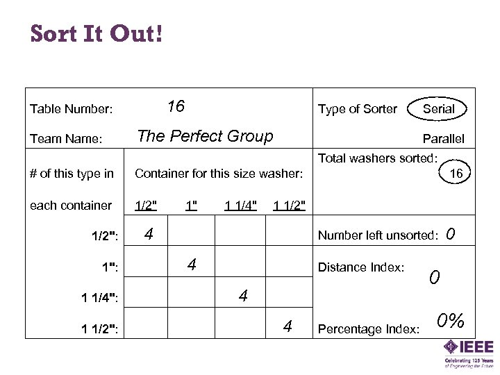 Sort It Out! 16 Table Number: Team Name: Type of Sorter The Perfect Group