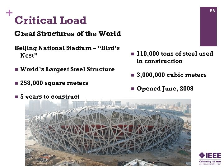 "+ 55 Critical Load Great Structures of the World Beijing National Stadium – ""Bird's"