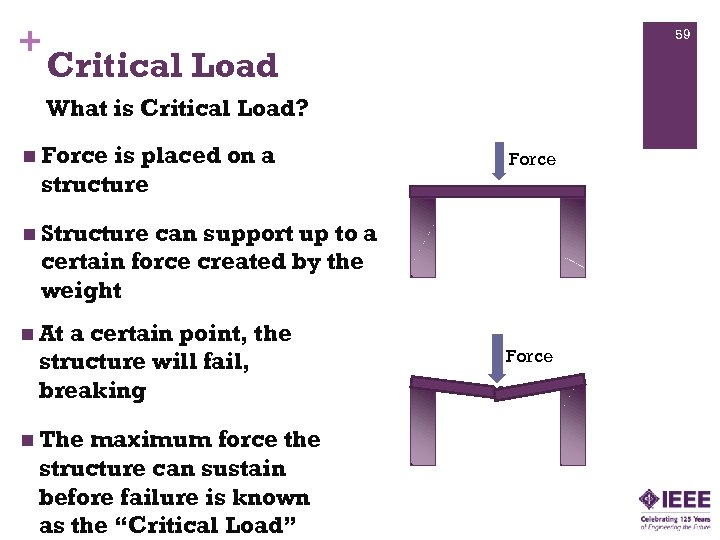 + 59 Critical Load What is Critical Load? n Force is placed on a