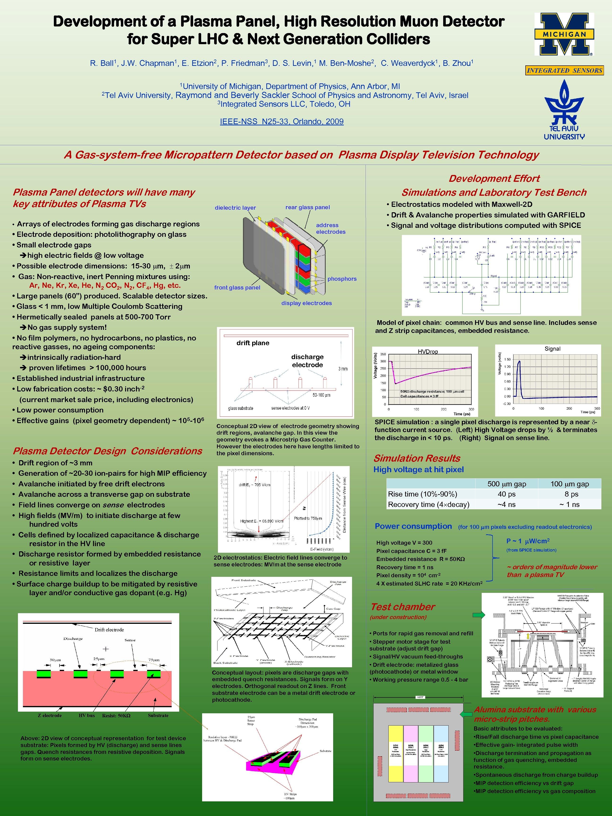 Development of a Plasma Panel, High Resolution Muon Detector for Super LHC & Next
