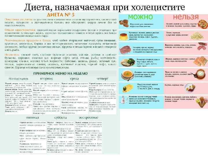 Диета при гепатозе панкреатите холецистите