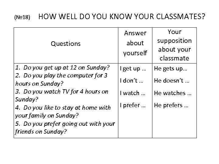 (№ 18) HOW WELL DO YOU KNOW YOUR CLASSMATES? Questions 1. Do you get