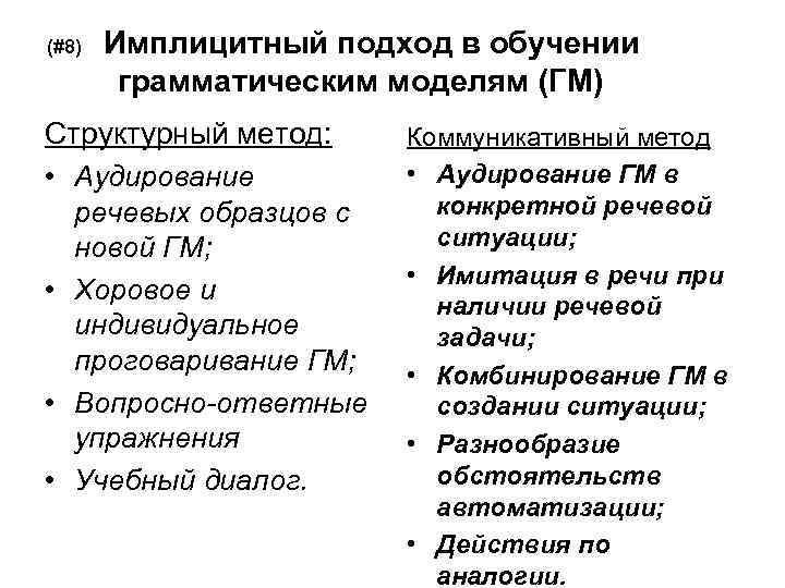 (#8) Имплицитный подход в обучении грамматическим моделям (ГМ) Структурный метод: • Аудирование речевых образцов
