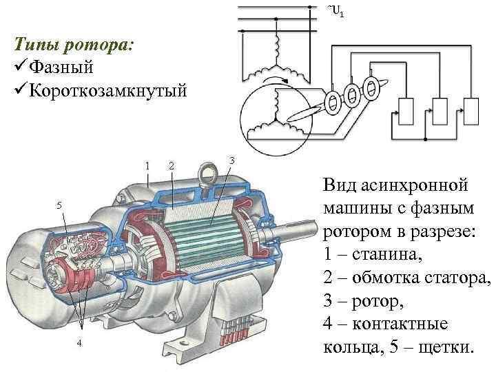 Что такое рокера в двигателе фото обзор обои рабочий