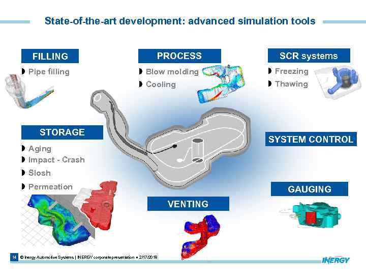 State-of-the-art development: advanced simulation tools FILLING PROCESS SCR systems » Blow molding » Freezing