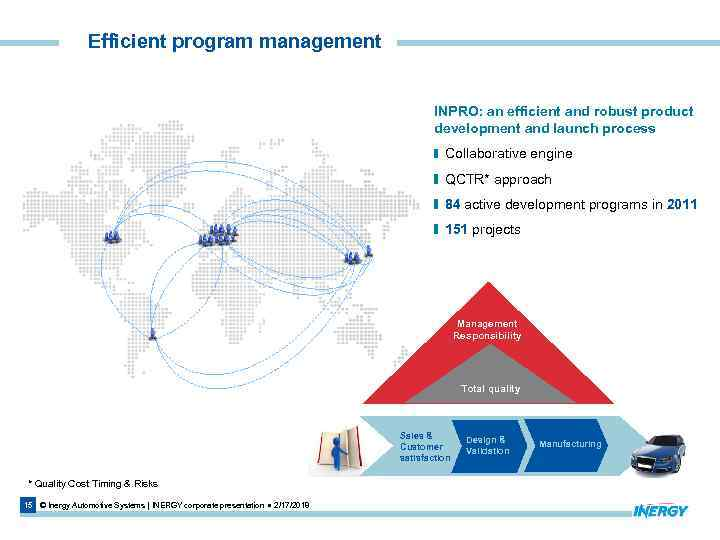 Efficient program management INPRO: an efficient and robust product development and launch process Collaborative
