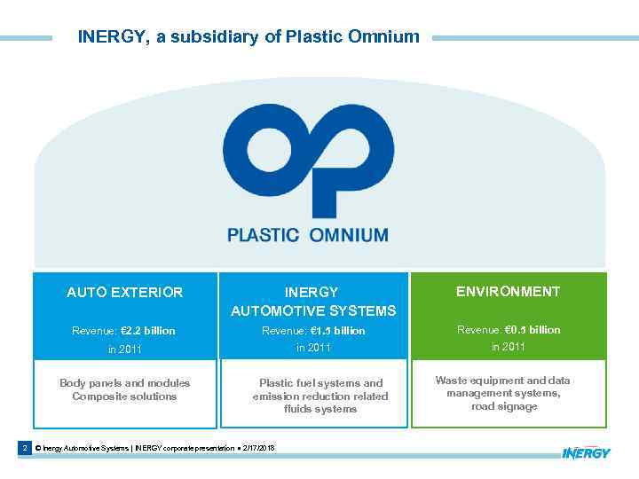 INERGY, a subsidiary of Plastic Omnium AUTO EXTERIOR INERGY AUTOMOTIVE SYSTEMS ENVIRONMENT Revenue: €