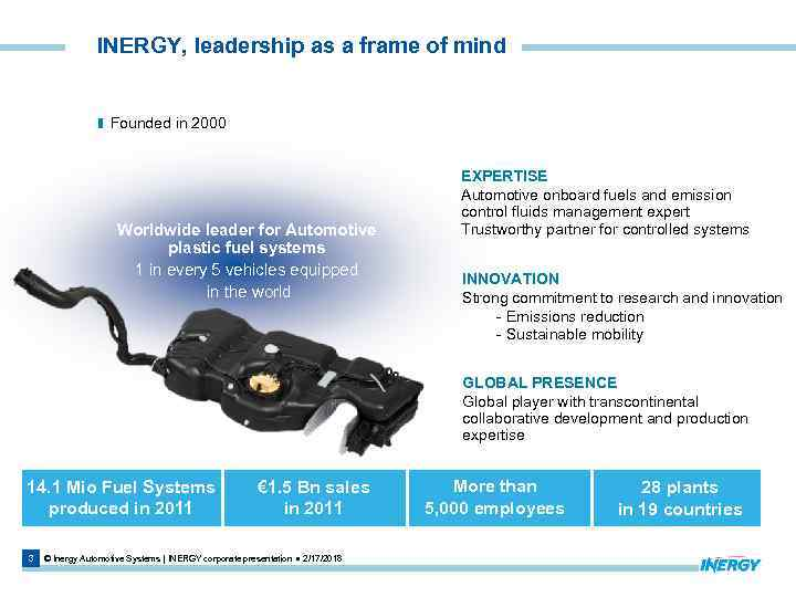 INERGY, leadership as a frame of mind Founded in 2000 Worldwide leader for Automotive