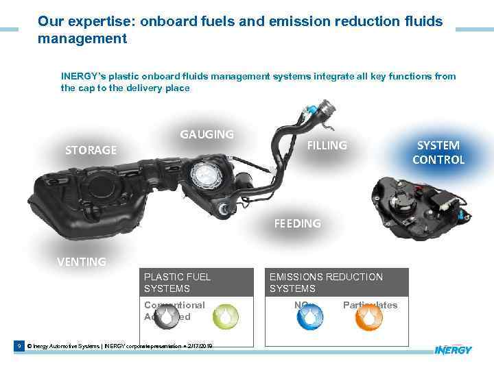 Our expertise: onboard fuels and emission reduction fluids management INERGY's plastic onboard fluids management