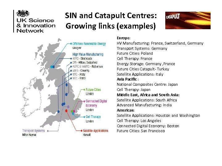SIN and Catapult Centres: Growing links (examples) Europe: HV Manufacturing: France, Switzerland, Germany Transport