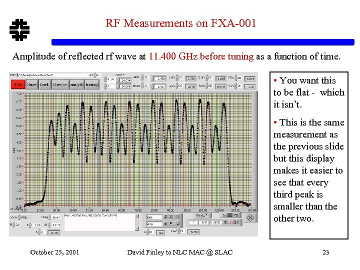 RF Measurements on FXA-001 Amplitude of reflected rf wave at 11. 400 GHz before
