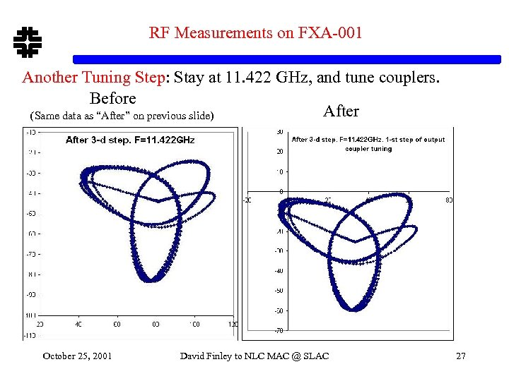 RF Measurements on FXA-001 Another Tuning Step: Stay at 11. 422 GHz, and tune