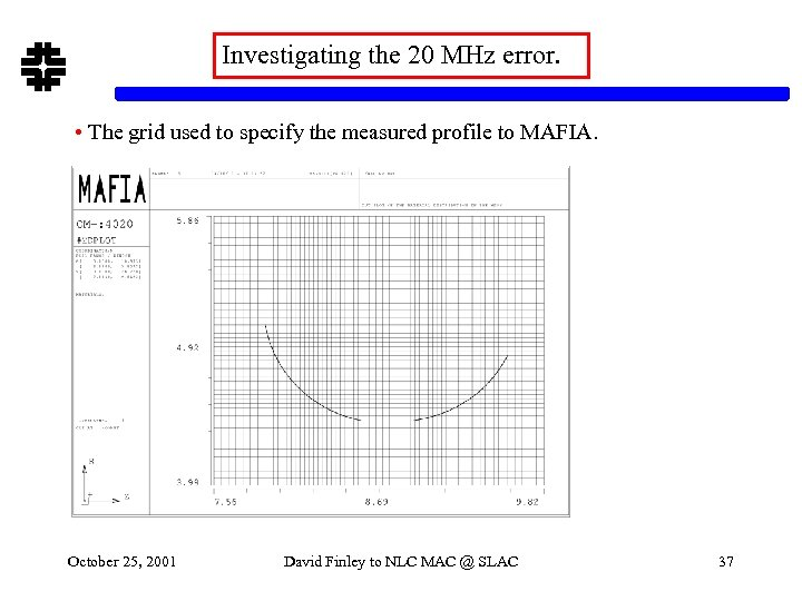Investigating the 20 MHz error. • The grid used to specify the measured profile
