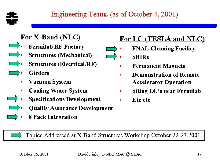 Engineering Teams (as of October 4, 2001) For X-Band (NLC) For LC (TESLA and