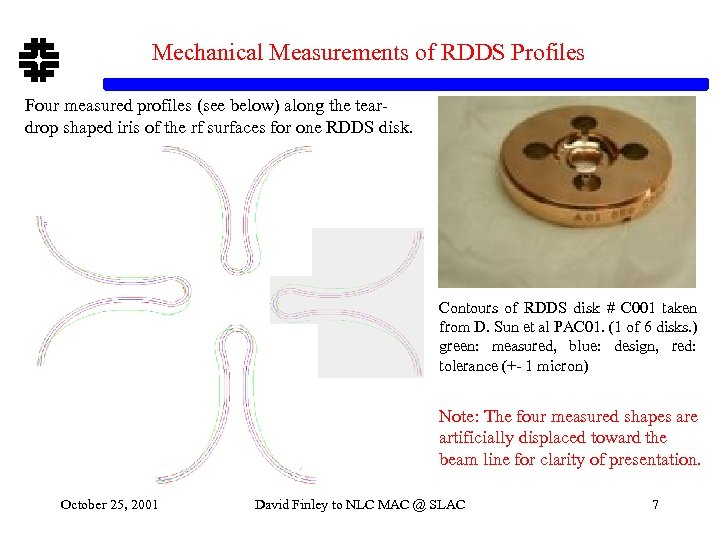 Mechanical Measurements of RDDS Profiles Four measured profiles (see below) along the teardrop shaped