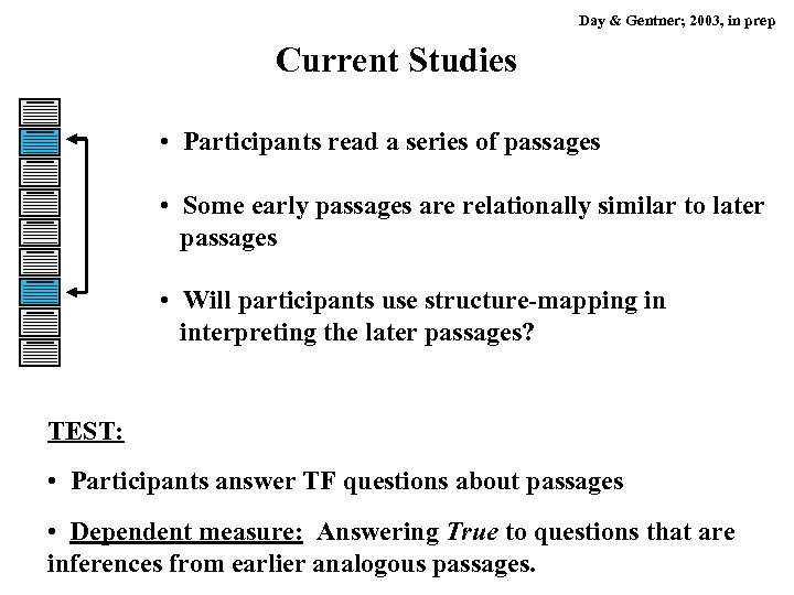 Day & Gentner; 2003, in prep Current Studies • Participants read a series of