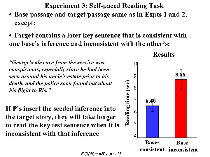 Experiment 3: Self-paced Reading Task • Base passage and target passage same as in