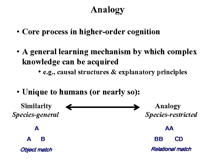 Analogy • Core process in higher-order cognition • A general learning mechanism by which