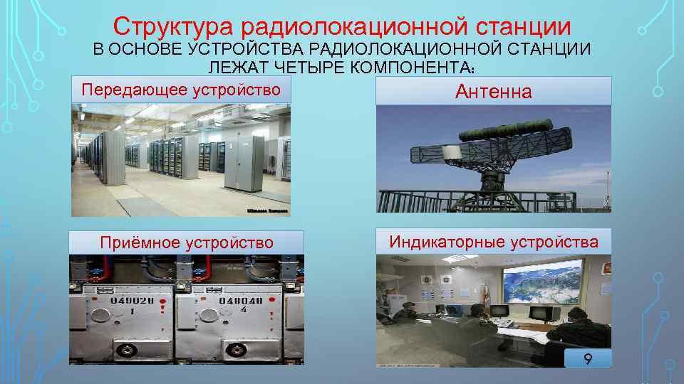 Структура радиолокационной станции В ОСНОВЕ УСТРОЙСТВА РАДИОЛОКАЦИОННОЙ СТАНЦИИ ЛЕЖАТ ЧЕТЫРЕ КОМПОНЕНТА: Передающее устройство Антенна