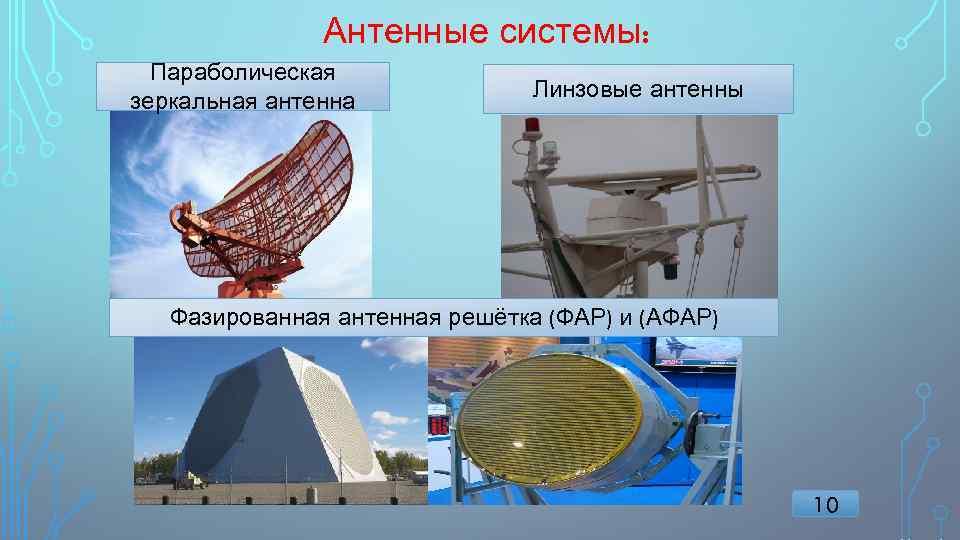Антенные системы: Параболическая зеркальная антенна Линзовые антенны Фазированная антенная решётка (ФАР) и (АФАР) 10