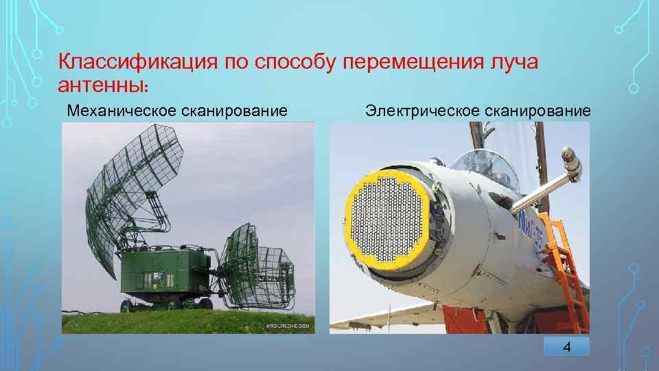 Классификация по способу перемещения луча антенны: Механическое сканирование Электрическое сканирование 4