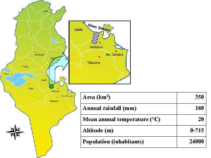Oum Zess ar Area (km 2) 350 Annual rainfall (mm) 180 Mean annual temperature