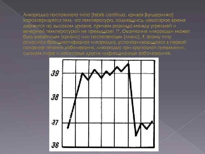 Лихорадка постоянного типа (febris continua, кривая Вундерлиха) характеризуется тем, что температура, поднявшись, некоторое время