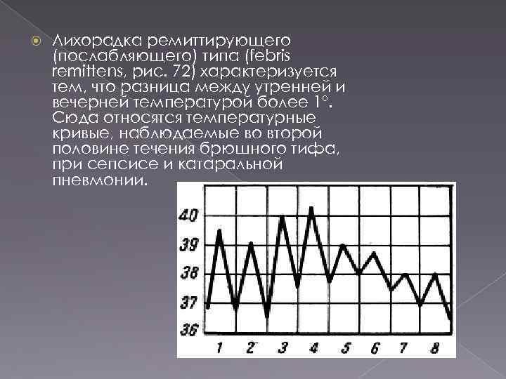 Лихорадка ремиттирующего (послабляющего) типа (febris remittens, рис. 72) характеризуется тем, что разница между