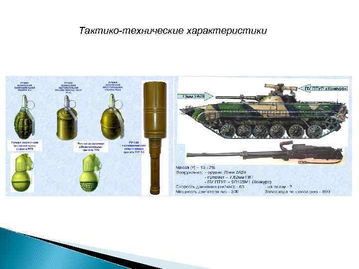 М4а3 тактическо технически характеристика