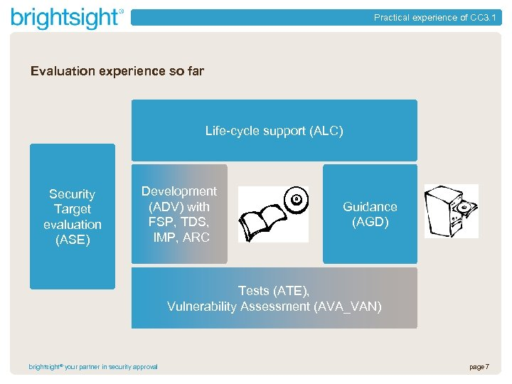 Practical experience of CC 3. 1 Evaluation experience so far Life-cycle support (ALC) Security